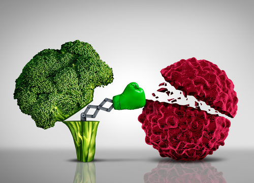 Rakovina, výživa, nádor, onkologické ochorenie