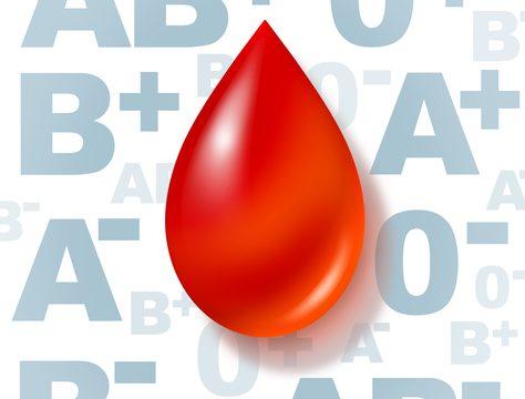 blood type, krvné skupiny, stravovanie podľa krvných skupín